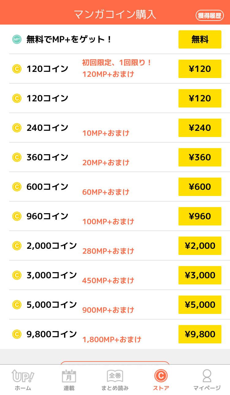 マンガコインの値段表